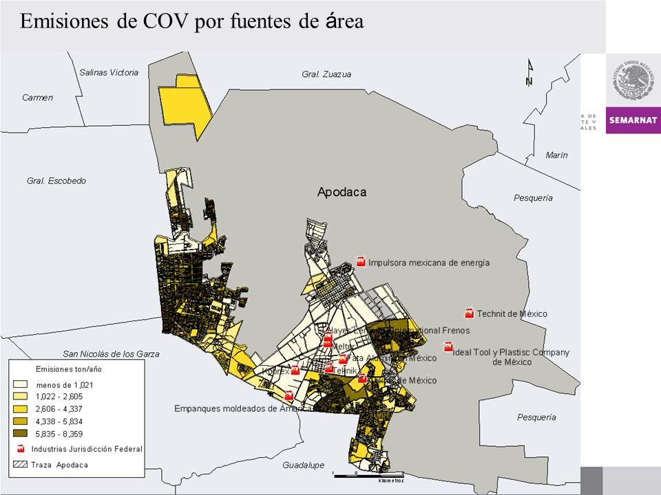 Emisiones de COV por fuentes de á rea