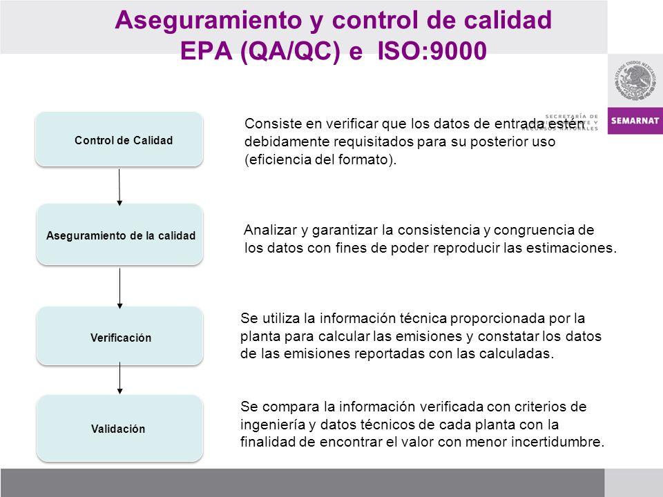 Control de Calidad Aseguramiento de la calidad Verificación Validación Consiste en verificar que los datos de entrada estén debidamente requisitados para su posterior uso (eficiencia del formato).