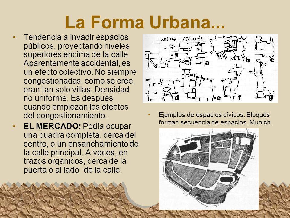 La Forma Urbana...
