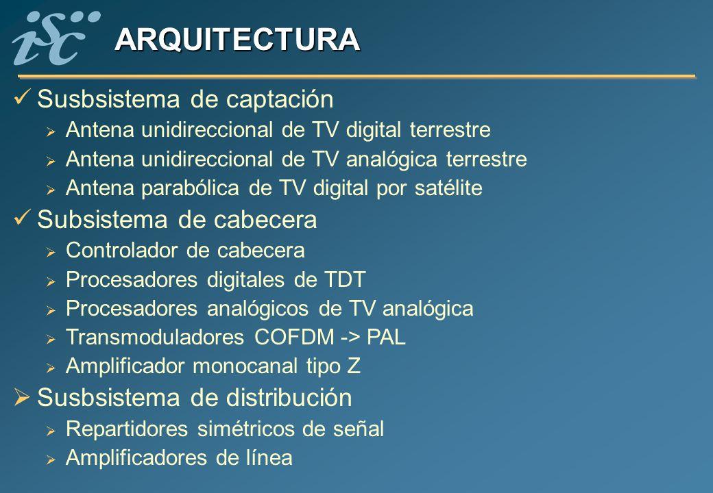 ARQUITECTURA Susbsistema de captación Antena unidireccional de TV digital terrestre Antena unidireccional de TV analógica terrestre Antena parabólica