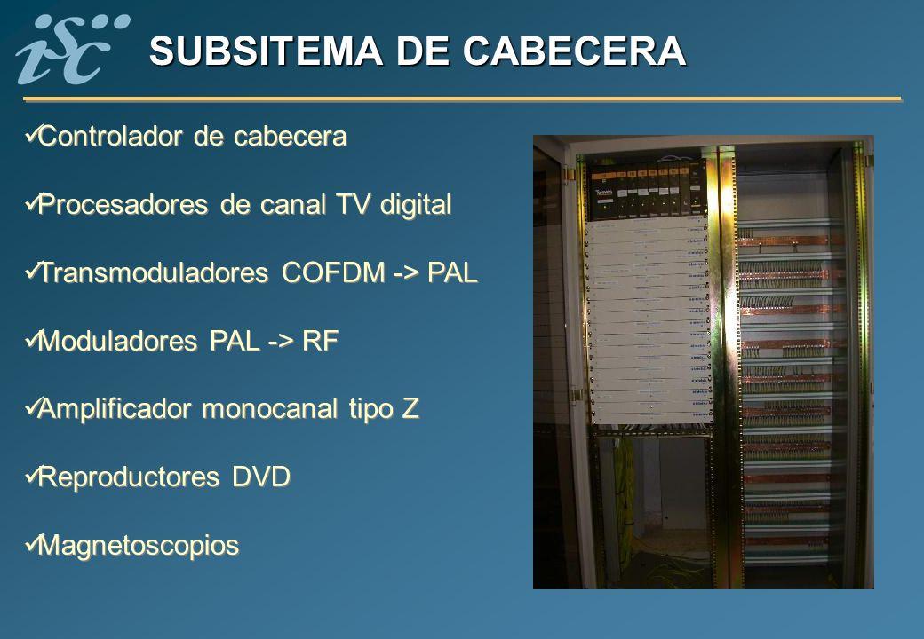SUBSITEMA DE CABECERA Controlador de cabecera Procesadores de canal TV digital Transmoduladores COFDM -> PAL Moduladores PAL -> RF Amplificador monoca