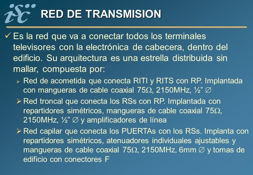 RED DE TRANSMISION Es la red que va a conectar todos los terminales televisores con la electrónica de cabecera, dentro del edificio. Su arquitectura e