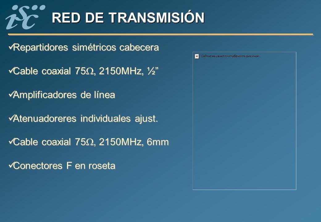 RED DE TRANSMISIÓN Repartidores simétricos cabecera Cable coaxial 75, 2150MHz, ½ Amplificadores de línea Atenuadoreres individuales ajust. Cable coaxi