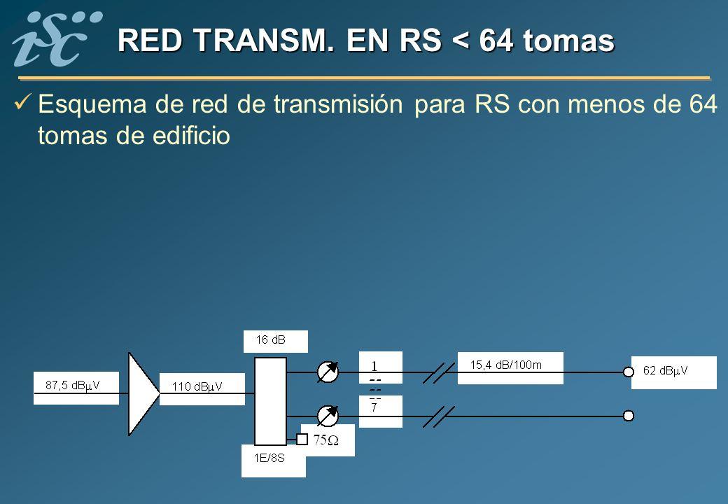 RED TRANSM. EN RS < 64 tomas Esquema de red de transmisión para RS con menos de 64 tomas de edificio
