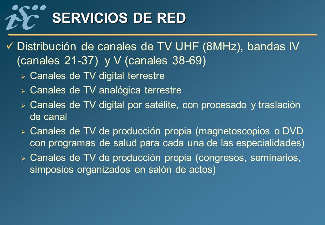 SERVICIOS DE RED Distribución de canales de TV UHF (8MHz), bandas IV (canales 21-37) y V (canales 38-69) Canales de TV digital terrestre Canales de TV
