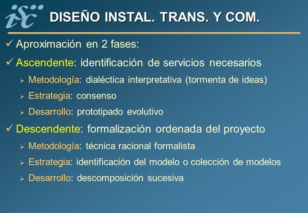 Aproximación en 2 fases: Ascendente: identificación de servicios necesarios Metodología: dialéctica interpretativa (tormenta de ideas) Estrategia: con