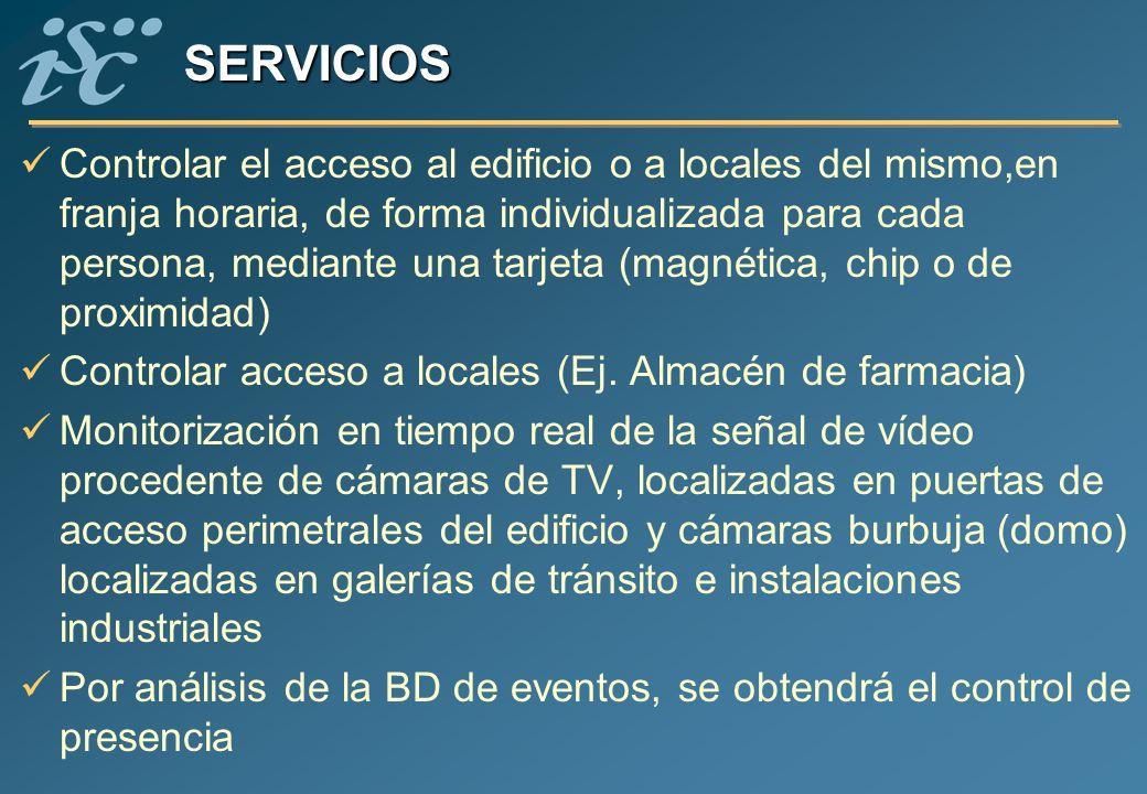 SERVICIOS Controlar el acceso al edificio o a locales del mismo,en franja horaria, de forma individualizada para cada persona, mediante una tarjeta (m