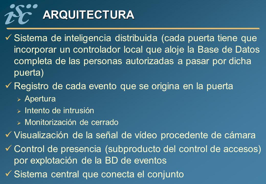 ARQUITECTURA Sistema de inteligencia distribuida (cada puerta tiene que incorporar un controlador local que aloje la Base de Datos completa de las per
