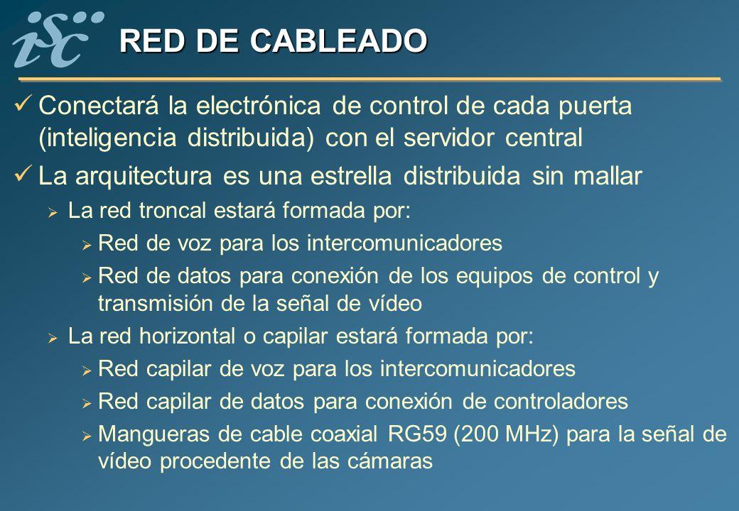 RED DE CABLEADO Conectará la electrónica de control de cada puerta (inteligencia distribuida) con el servidor central La arquitectura es una estrella