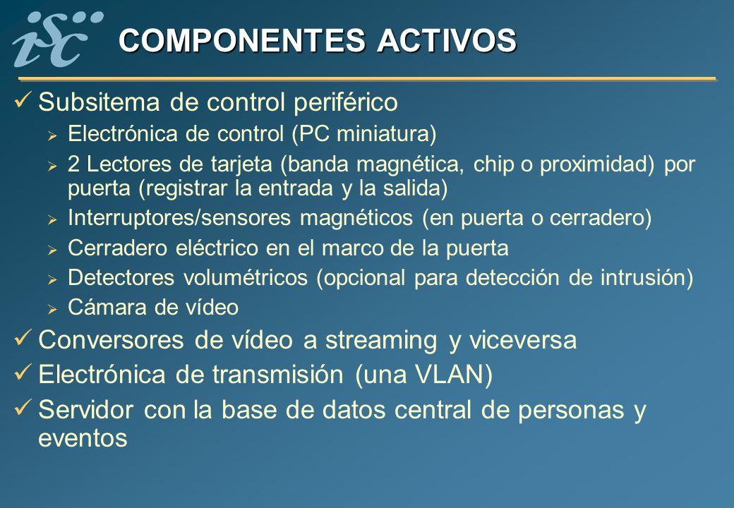 COMPONENTES ACTIVOS Subsitema de control periférico Electrónica de control (PC miniatura) 2 Lectores de tarjeta (banda magnética, chip o proximidad) p