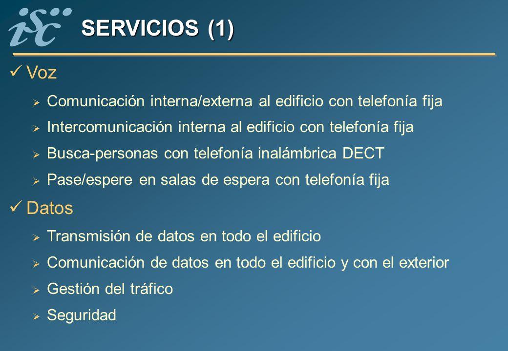 Voz Comunicación interna/externa al edificio con telefonía fija Intercomunicación interna al edificio con telefonía fija Busca-personas con telefonía