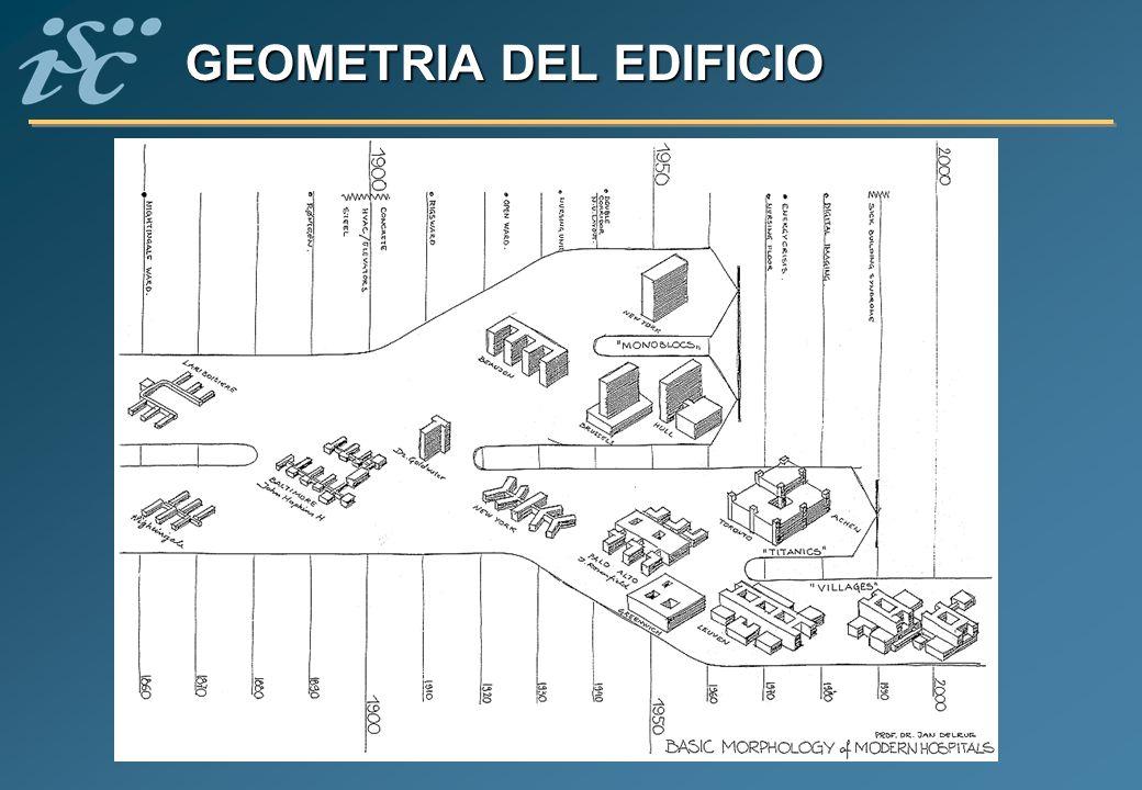 GEOMETRIA DEL EDIFICIO