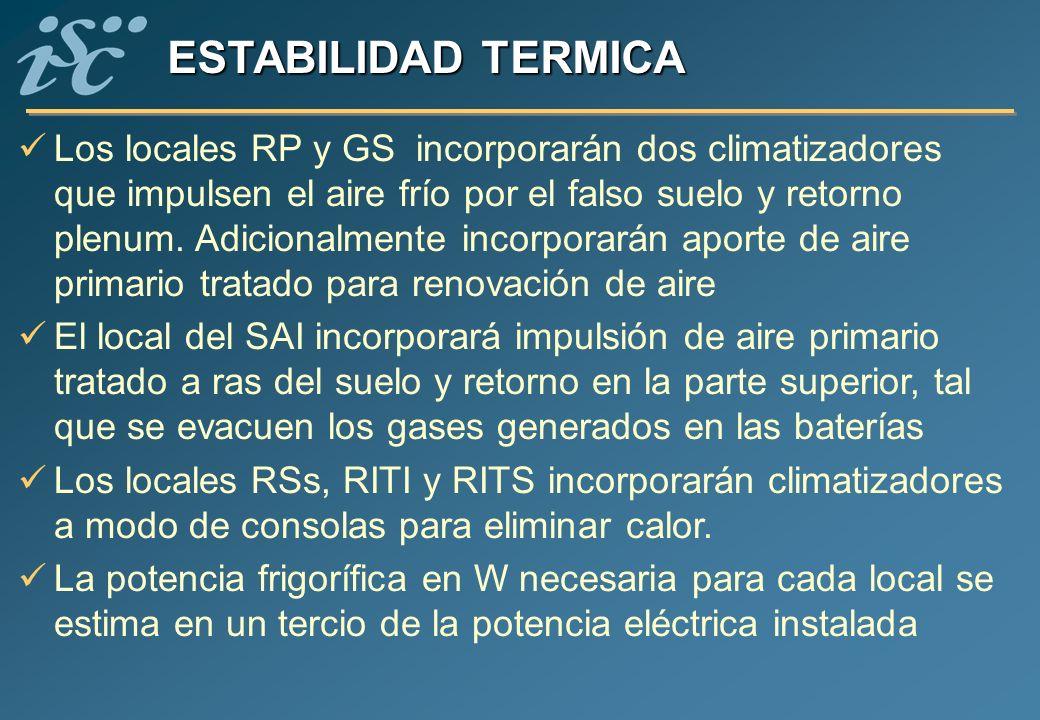 ESTABILIDAD TERMICA Los locales RP y GS incorporarán dos climatizadores que impulsen el aire frío por el falso suelo y retorno plenum. Adicionalmente