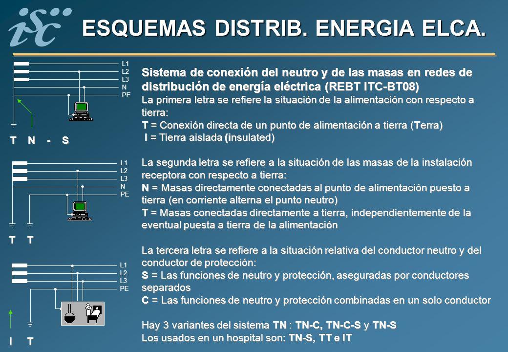 Sistema de conexión del neutro y de las masas en redes de distribución de energía eléctrica (REBT ITC-BT08) La primera letra se refiere la situación d