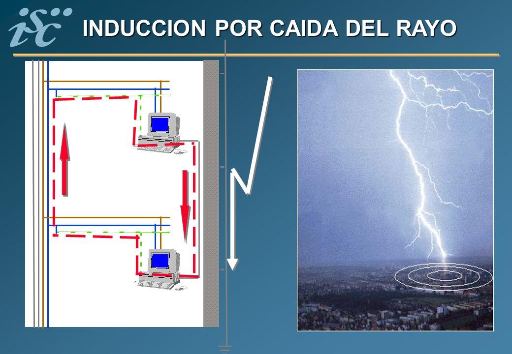 INDUCCION POR CAIDA DEL RAYO
