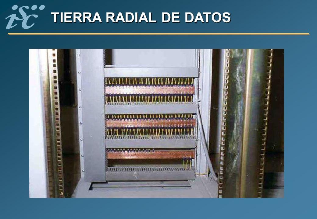 TIERRA RADIAL DE DATOS