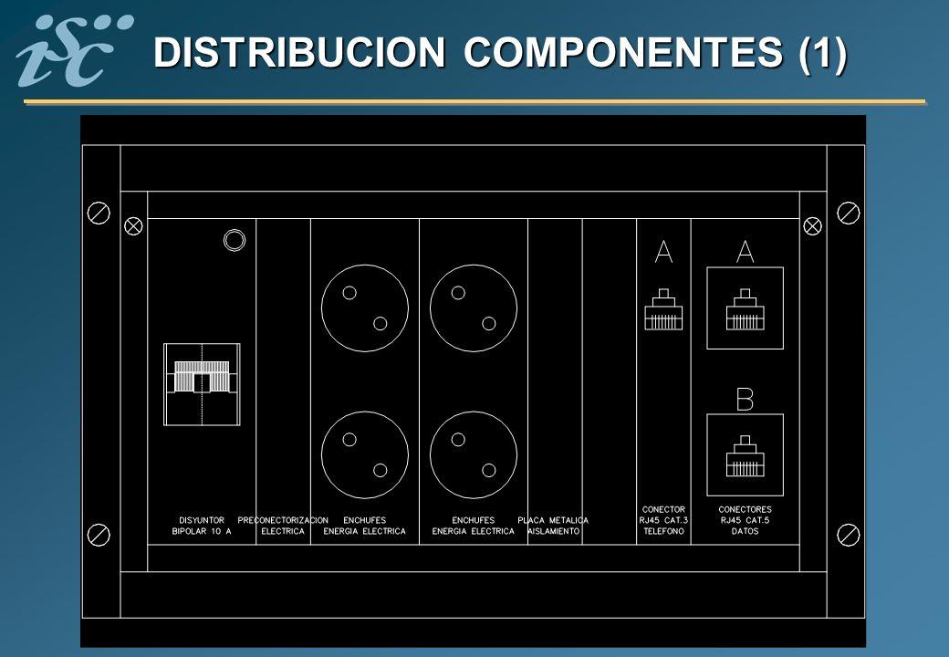 DISTRIBUCION COMPONENTES (1)
