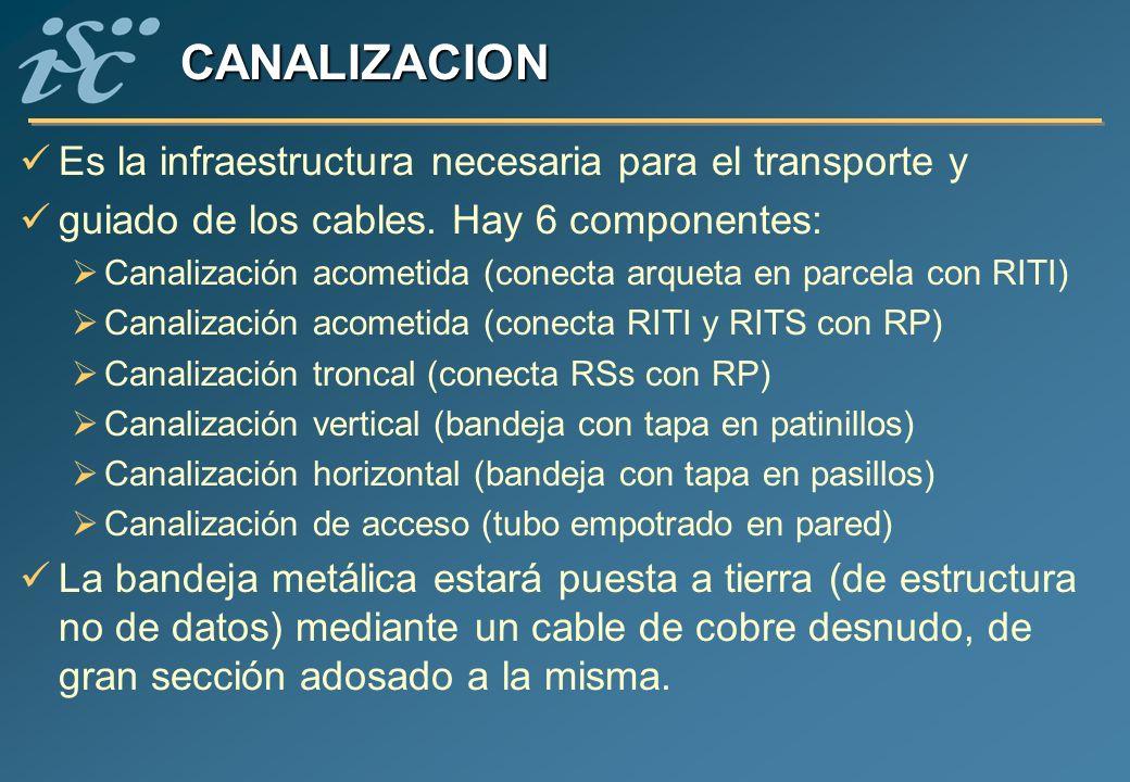 CANALIZACION Es la infraestructura necesaria para el transporte y guiado de los cables. Hay 6 componentes: Canalización acometida (conecta arqueta en