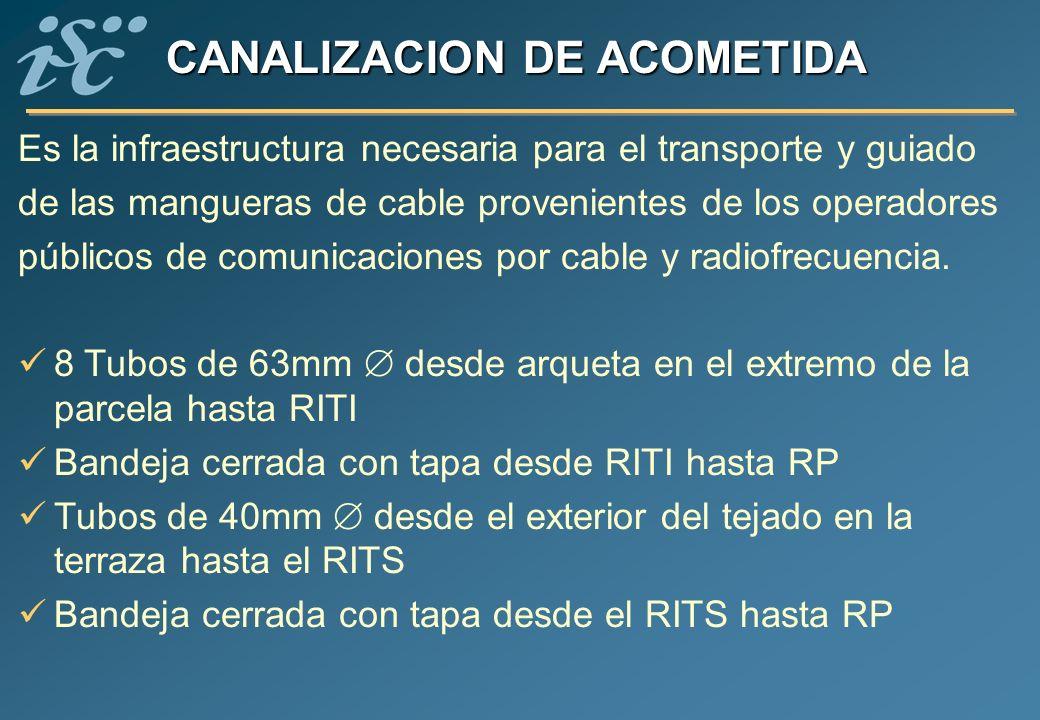 CANALIZACION DE ACOMETIDA Es la infraestructura necesaria para el transporte y guiado de las mangueras de cable provenientes de los operadores público
