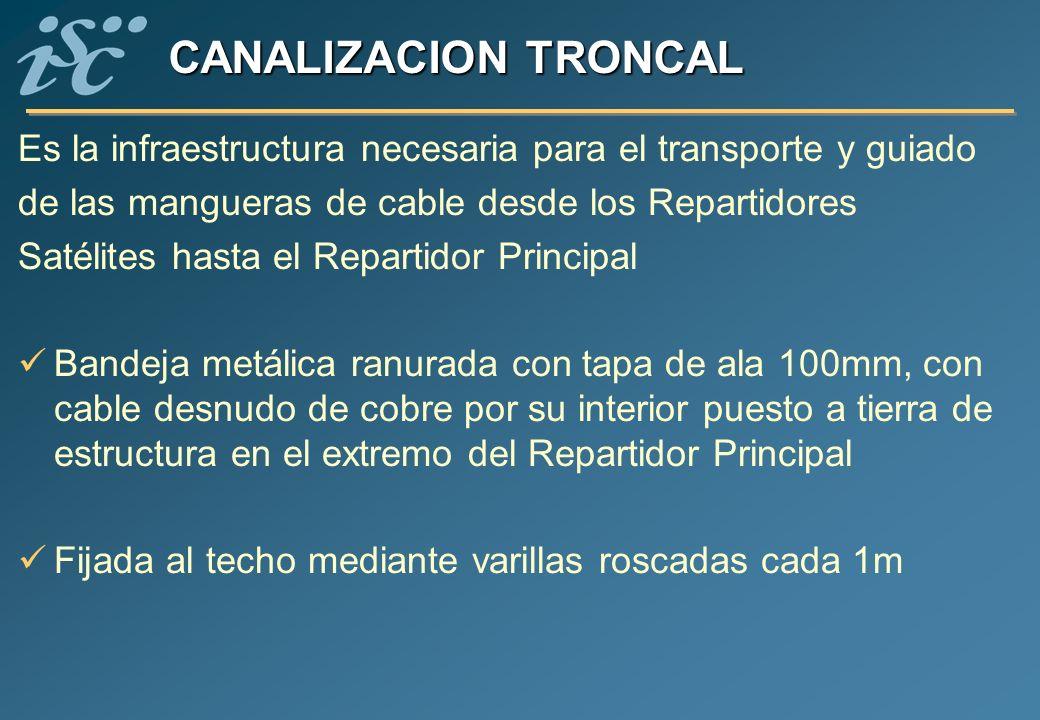 CANALIZACION TRONCAL Es la infraestructura necesaria para el transporte y guiado de las mangueras de cable desde los Repartidores Satélites hasta el R