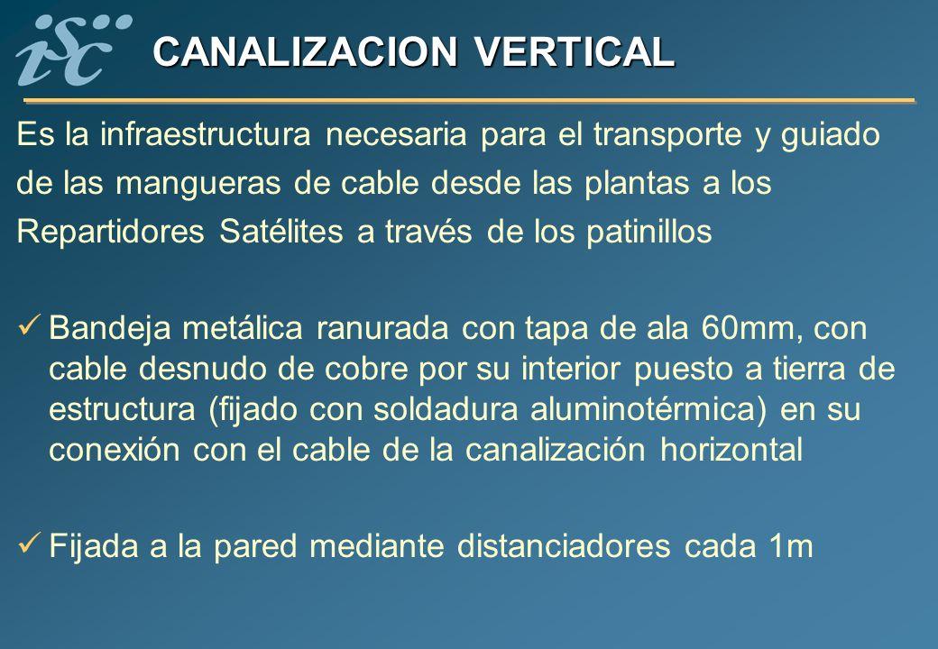 CANALIZACION VERTICAL Es la infraestructura necesaria para el transporte y guiado de las mangueras de cable desde las plantas a los Repartidores Satél