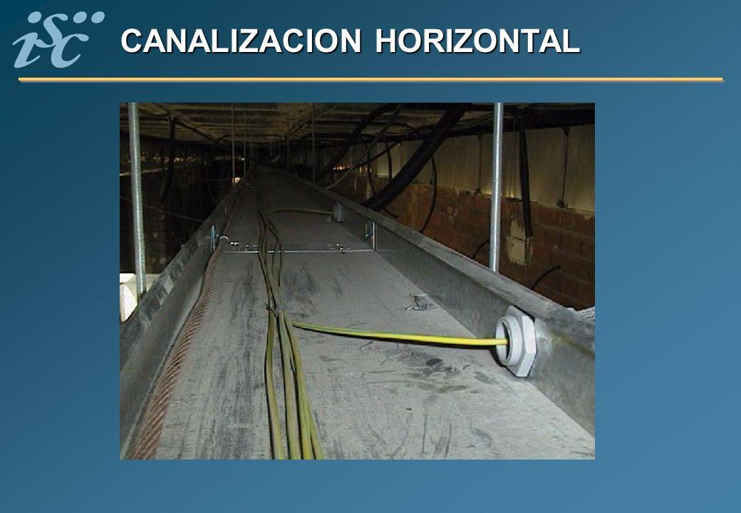 CANALIZACION HORIZONTAL