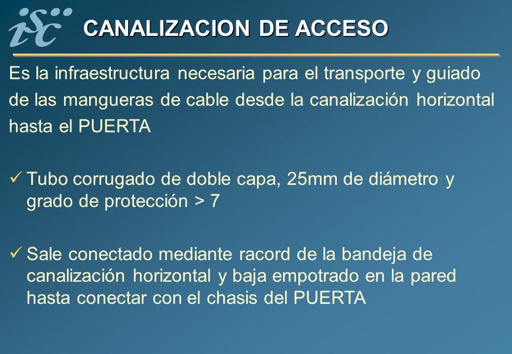 CANALIZACION DE ACCESO Es la infraestructura necesaria para el transporte y guiado de las mangueras de cable desde la canalización horizontal hasta el