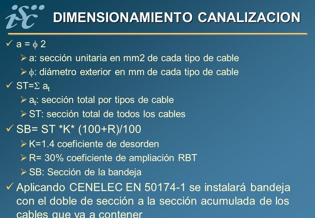 DIMENSIONAMIENTO CANALIZACION a = 2 a: sección unitaria en mm2 de cada tipo de cable : diámetro exterior en mm de cada tipo de cable ST= a t a t : sec
