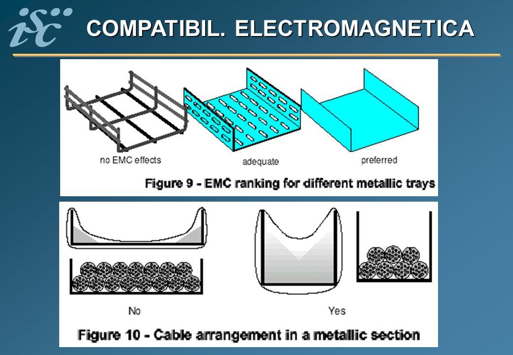 COMPATIBIL. ELECTROMAGNETICA