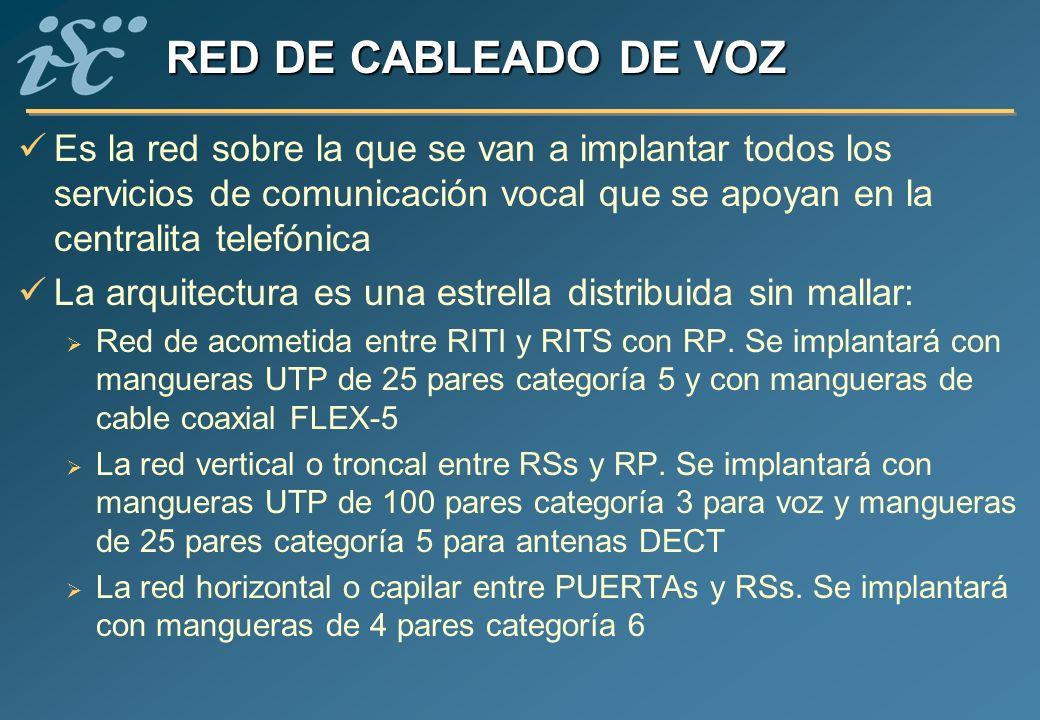 RED DE CABLEADO DE VOZ Es la red sobre la que se van a implantar todos los servicios de comunicación vocal que se apoyan en la centralita telefónica L