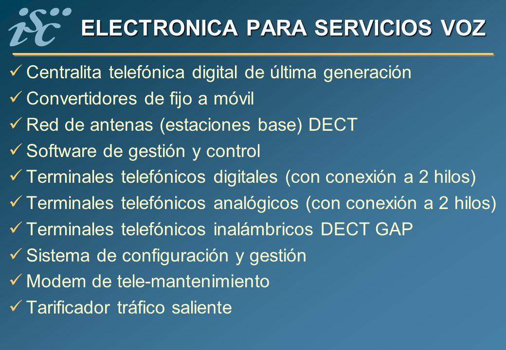ELECTRONICA PARA SERVICIOS VOZ Centralita telefónica digital de última generación Convertidores de fijo a móvil Red de antenas (estaciones base) DECT