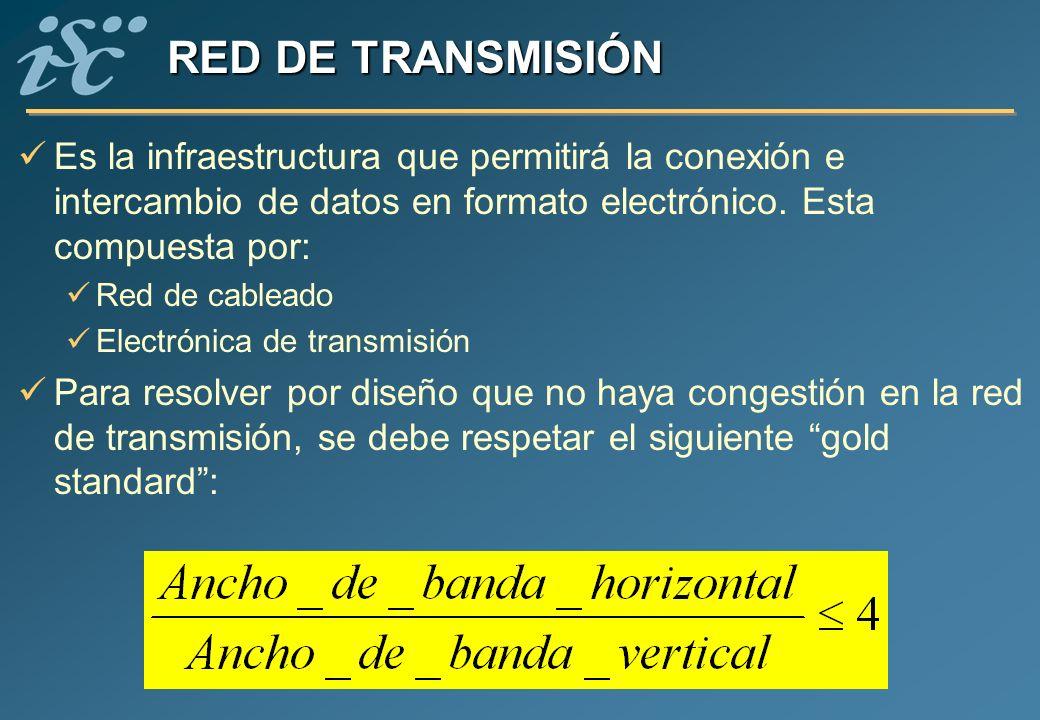 RED DE TRANSMISIÓN Es la infraestructura que permitirá la conexión e intercambio de datos en formato electrónico. Esta compuesta por: Red de cableado