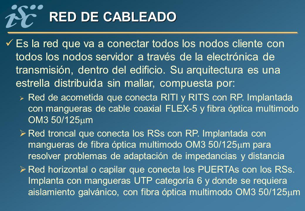 RED DE CABLEADO Es la red que va a conectar todos los nodos cliente con todos los nodos servidor a través de la electrónica de transmisión, dentro del