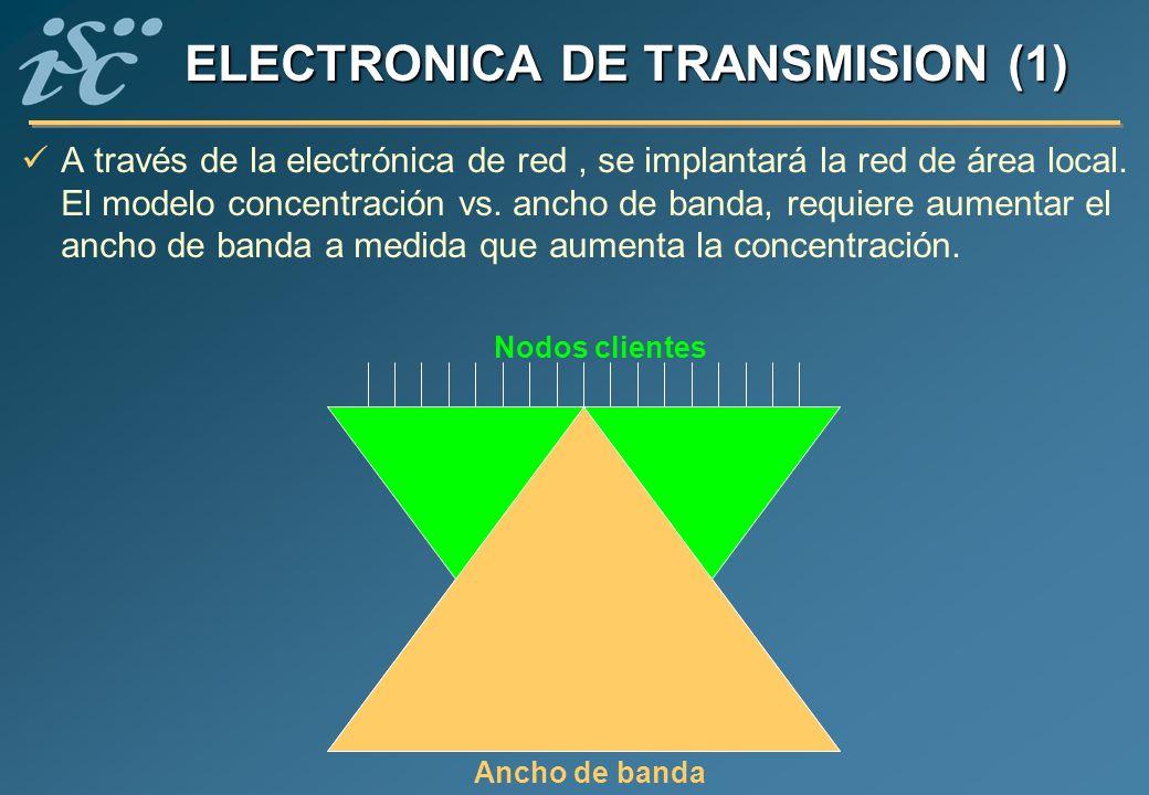 ELECTRONICA DE TRANSMISION (1) A través de la electrónica de red, se implantará la red de área local. El modelo concentración vs. ancho de banda, requ
