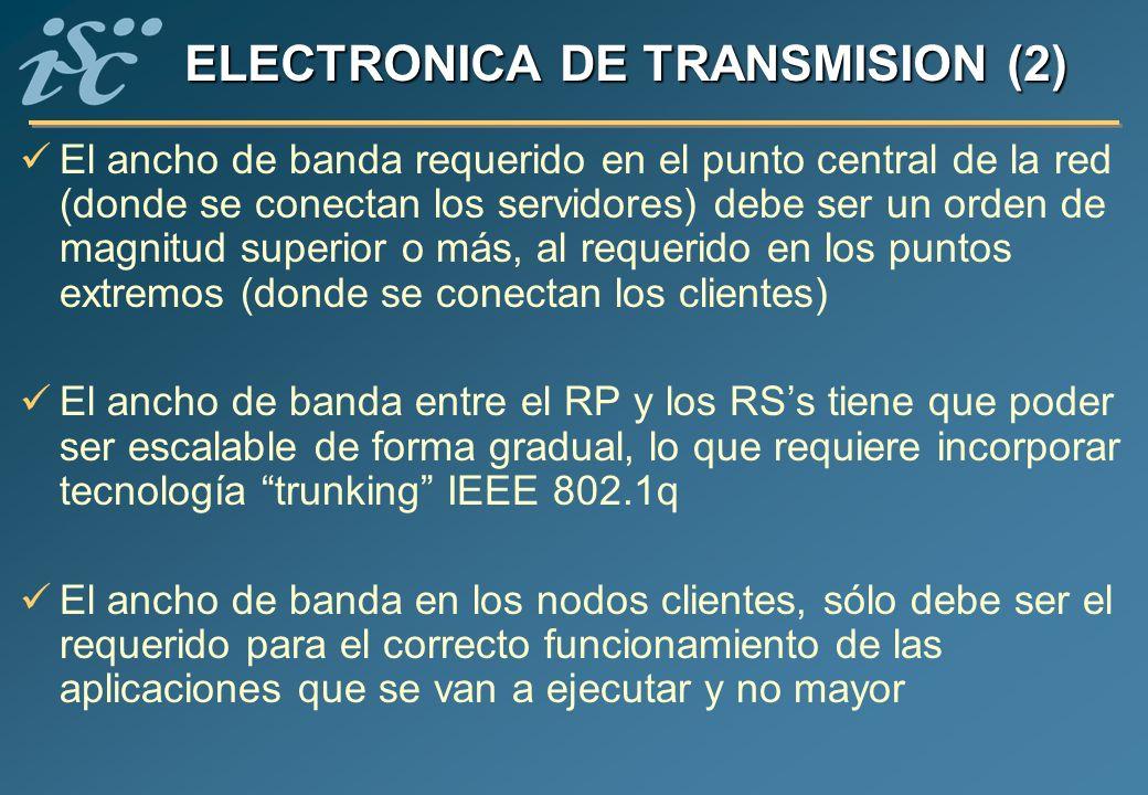 ELECTRONICA DE TRANSMISION (2) El ancho de banda requerido en el punto central de la red (donde se conectan los servidores) debe ser un orden de magni