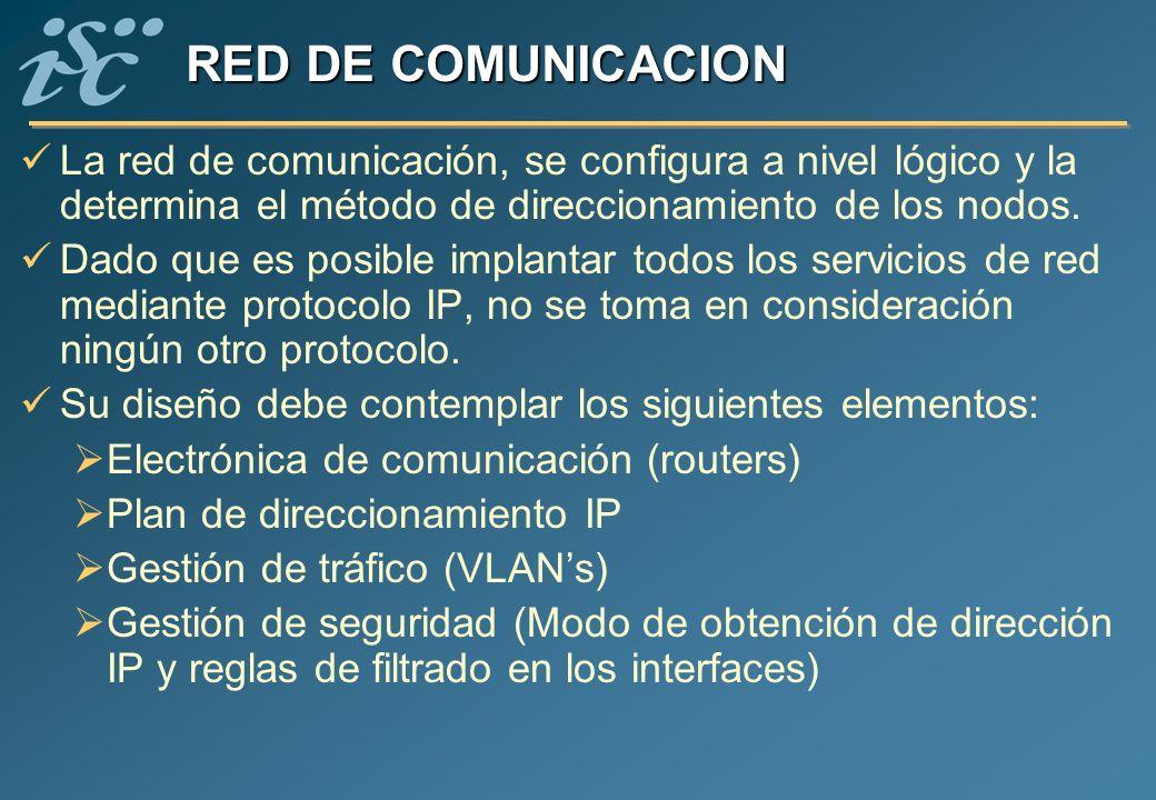 RED DE COMUNICACION La red de comunicación, se configura a nivel lógico y la determina el método de direccionamiento de los nodos. Dado que es posible