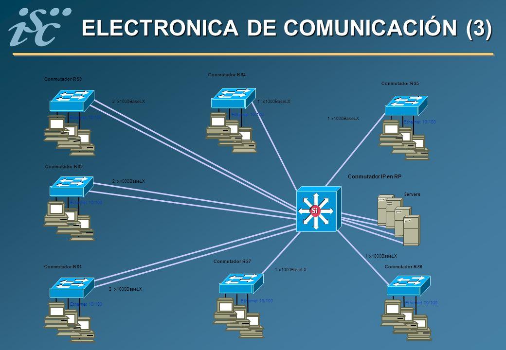 ELECTRONICA DE COMUNICACIÓN (3)