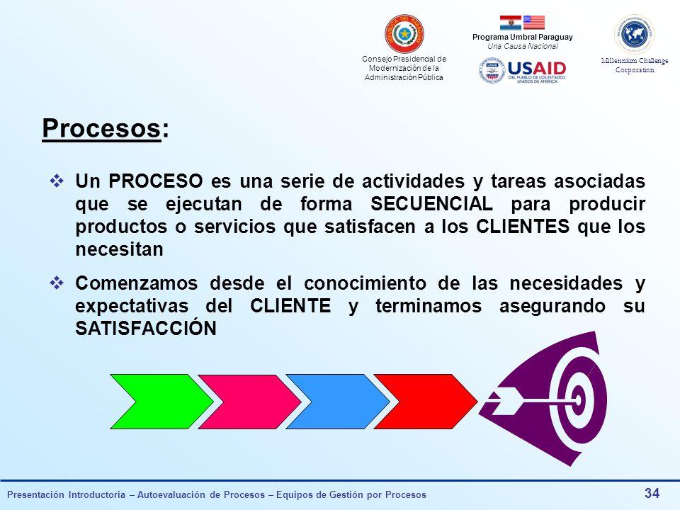 Consejo Presidencial de Modernización de la Administración Pública Millennium Challenge Corporation Programa Umbral Paraguay Una Causa Nacional Presen