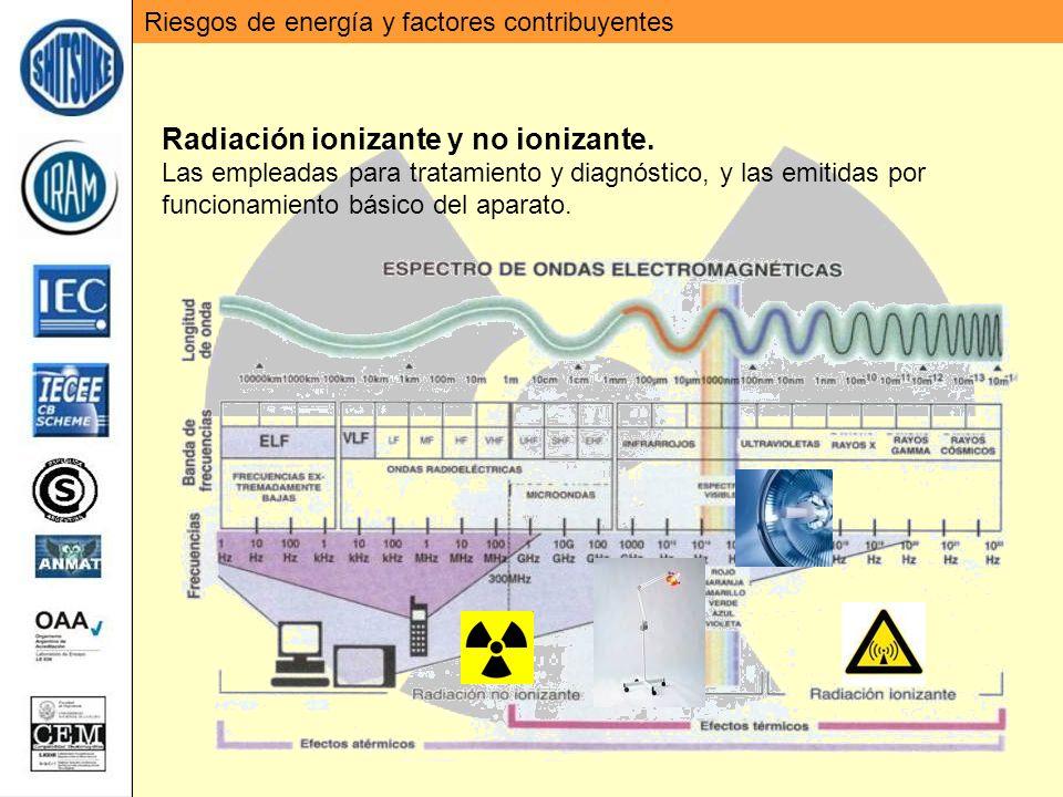 Riesgos de energía y factores contribuyentes Radiación ionizante y no ionizante. Las empleadas para tratamiento y diagnóstico, y las emitidas por func