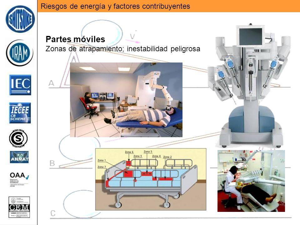 Riesgos de energía y factores contribuyentes Partes móviles Zonas de atrapamiento; inestabilidad peligrosa