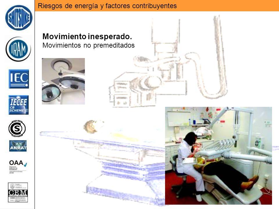 Riesgos de energía y factores contribuyentes Movimiento inesperado. Movimientos no premeditados