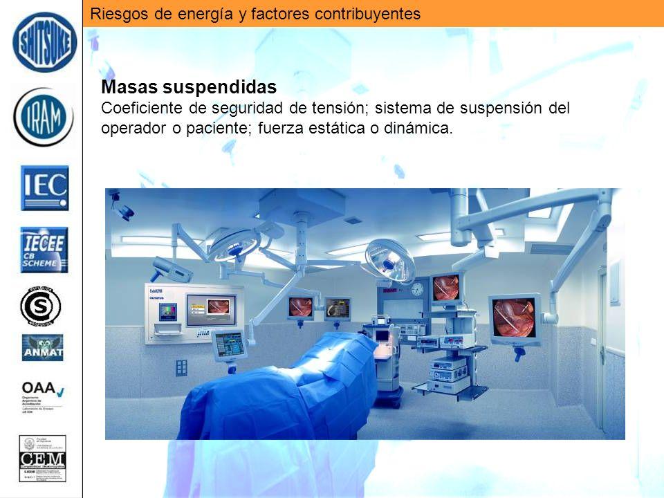 Riesgos de energía y factores contribuyentes Masas suspendidas Coeficiente de seguridad de tensión; sistema de suspensión del operador o paciente; fue