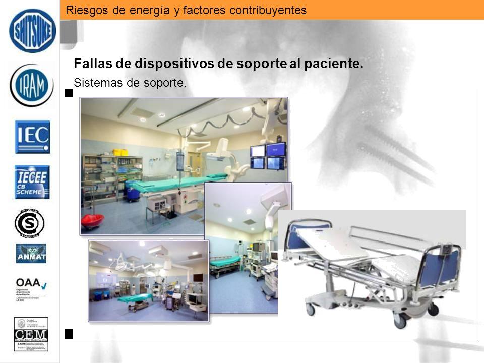 Riesgos de energía y factores contribuyentes Fallas de dispositivos de soporte al paciente.