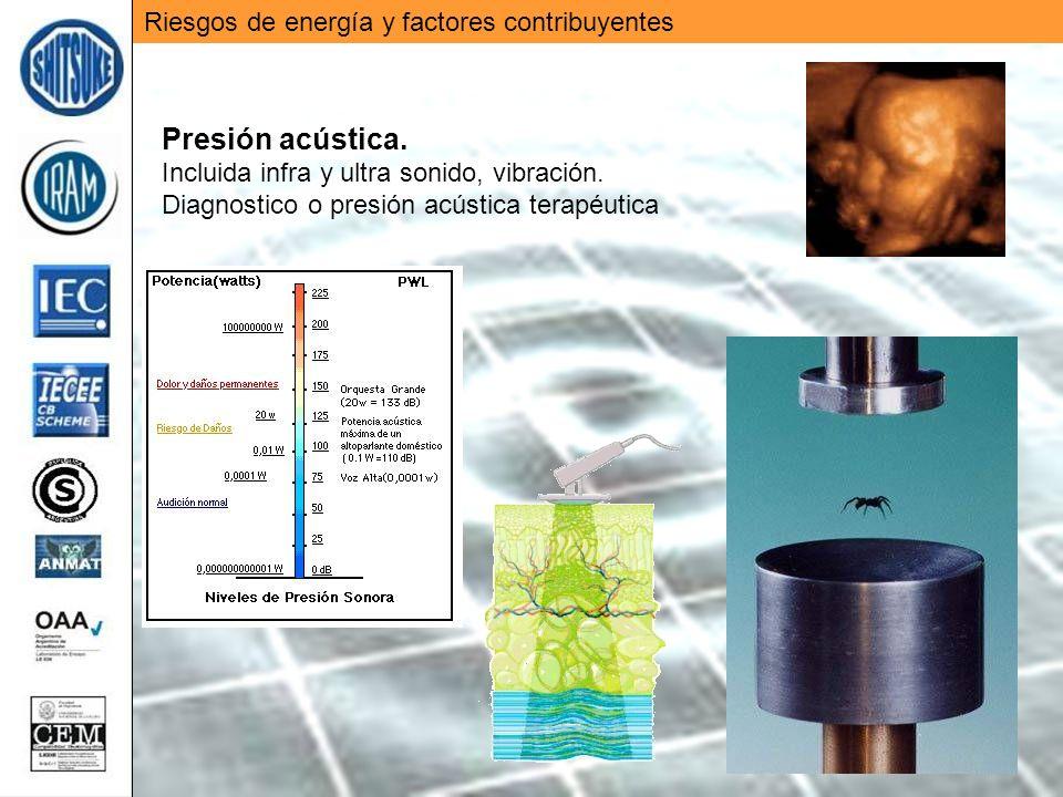 Riesgos de energía y factores contribuyentes Presión acústica. Incluida infra y ultra sonido, vibración. Diagnostico o presión acústica terapéutica