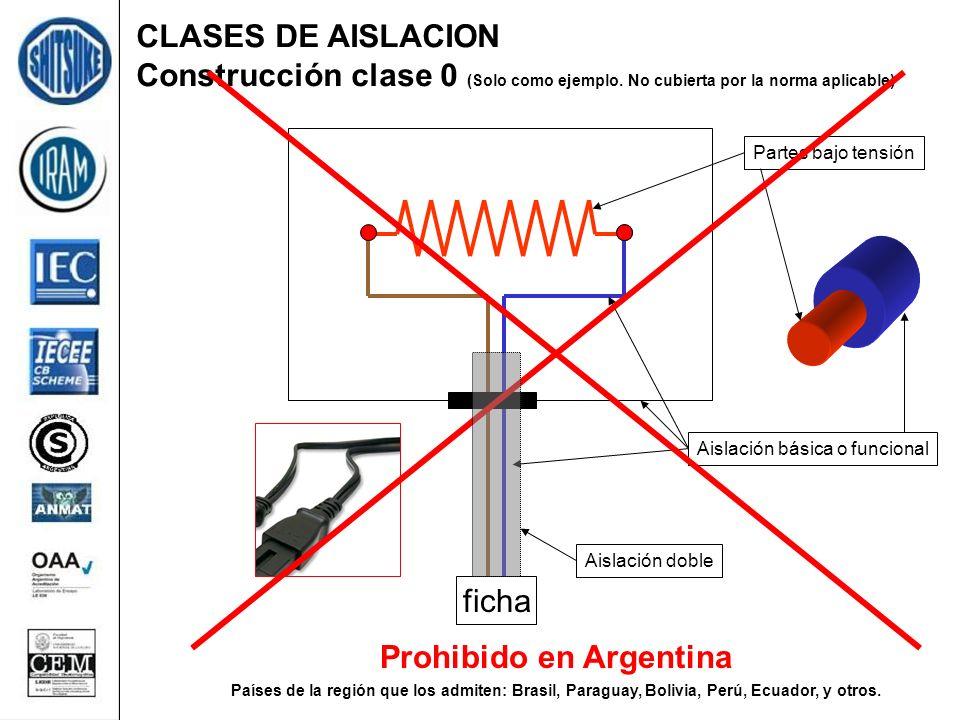 CLASES DE AISLACION Construcción clase 0 (Solo como ejemplo. No cubierta por la norma aplicable) ficha Partes bajo tensión Aislación básica o funciona