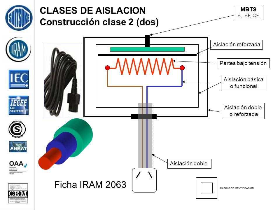 CLASES DE AISLACION Construcción clase 2 (dos) Partes bajo tensión Aislación básica o funcional Aislación doble Ficha IRAM 2063 Aislación doble o reforzada SÍMBOLO DE IDENTIFICACIÓN Aislación reforzadaMBTS B, BF, CF.