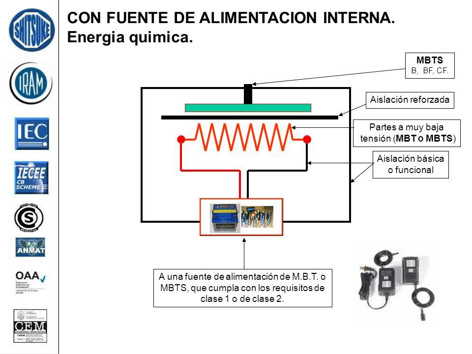 CON FUENTE DE ALIMENTACION INTERNA. Energia quimica. Partes a muy baja tensión (MBT o MBTS) Aislación básica o funcional A una fuente de alimentación