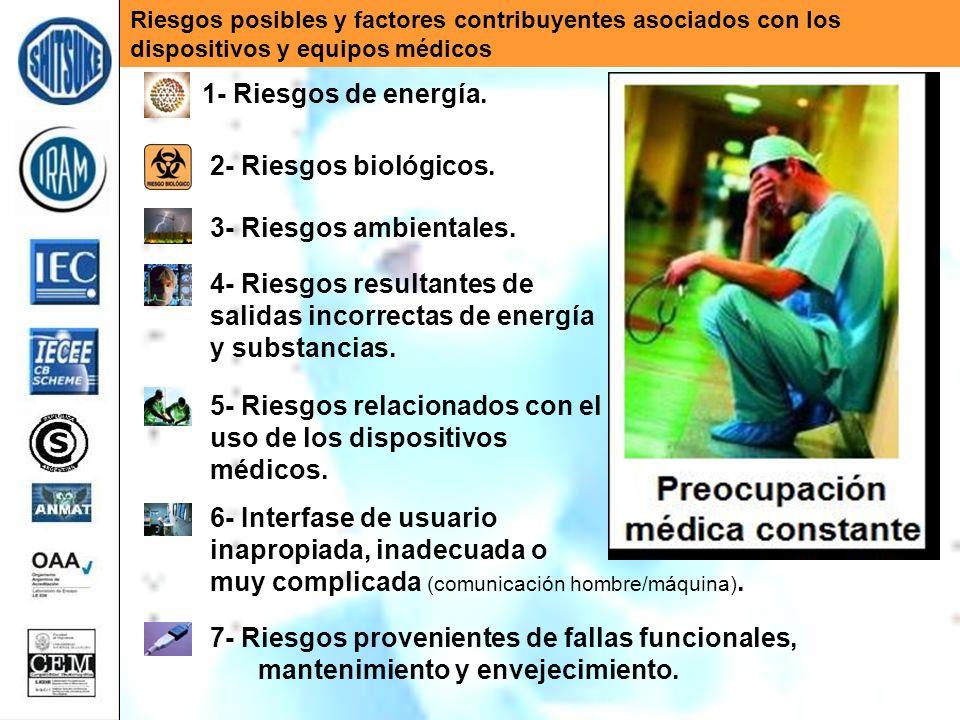 Riesgos posibles y factores contribuyentes asociados con los dispositivos y equipos médicos 7- Riesgos provenientes de fallas funcionales, mantenimiento y envejecimiento.