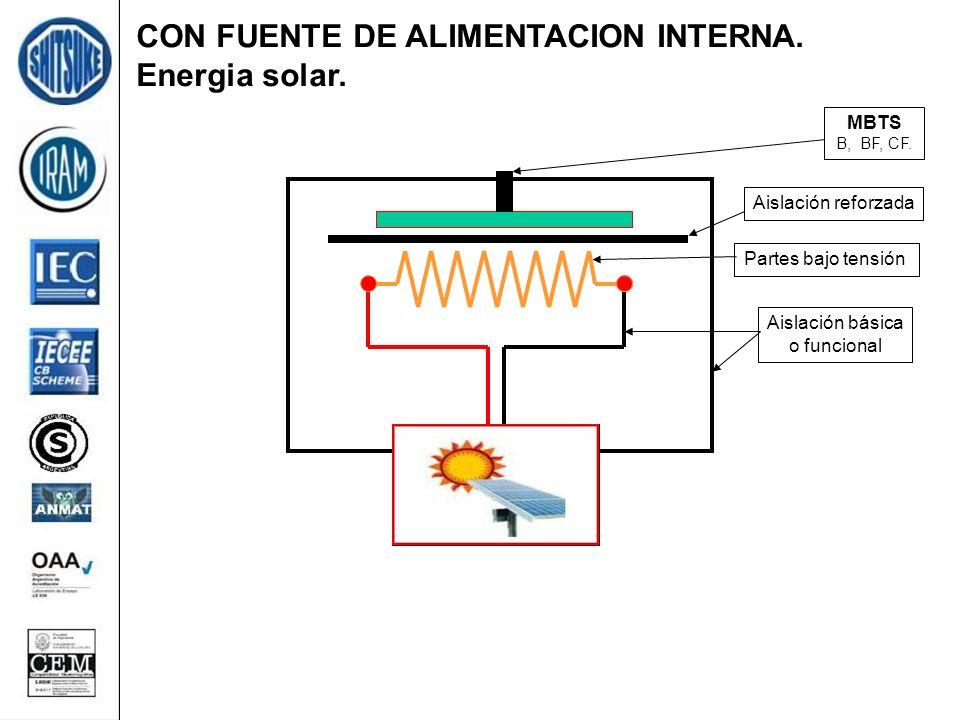 CON FUENTE DE ALIMENTACION INTERNA. Energia solar. Partes bajo tensión Aislación básica o funcional Aislación reforzada MBTS B, BF, CF.