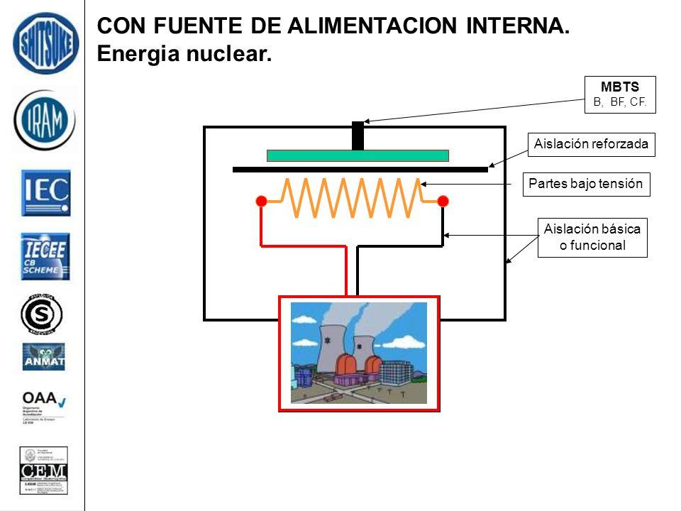 CON FUENTE DE ALIMENTACION INTERNA. Energia nuclear. Partes bajo tensión Aislación básica o funcional Aislación reforzada MBTS B, BF, CF.